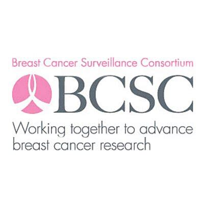 Research papers on breast cancer dataset